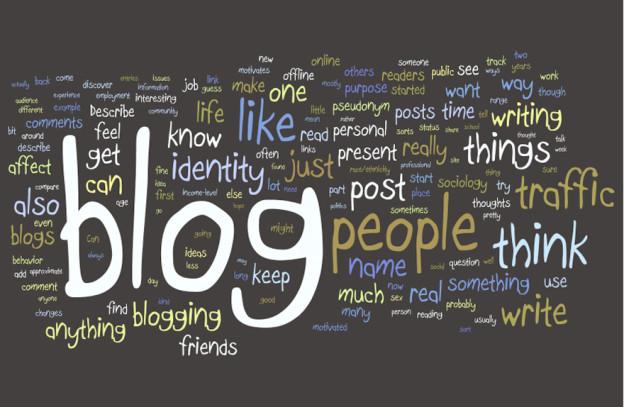 Blog content promotion.