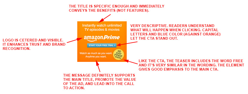 Amazon.com desktop banner ad analyzed.