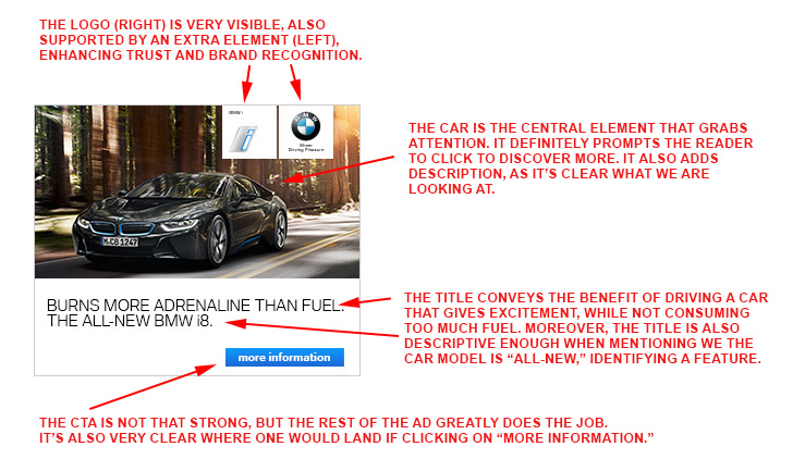 BMW.com desktop banner ad analyzed.
